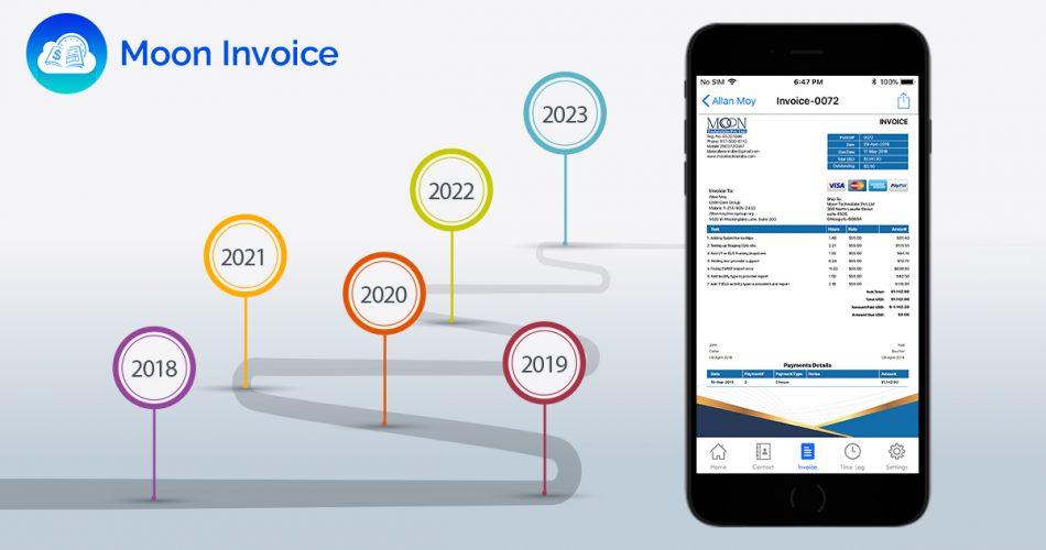 The current & future aspect of e-invoicing in 2018