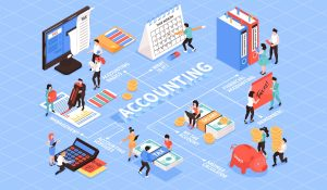 Accounting Guide What is Fixed Cost Definition & Examples